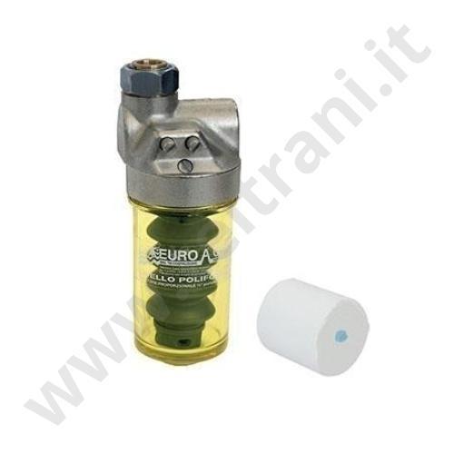 027171 - EUROACQUE mini dosatori proporzionali a squadra con by pass MODELLO DT